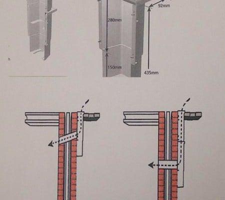 Koekoek ventilatiekoker